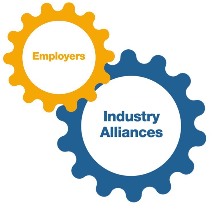 Industry Alliances