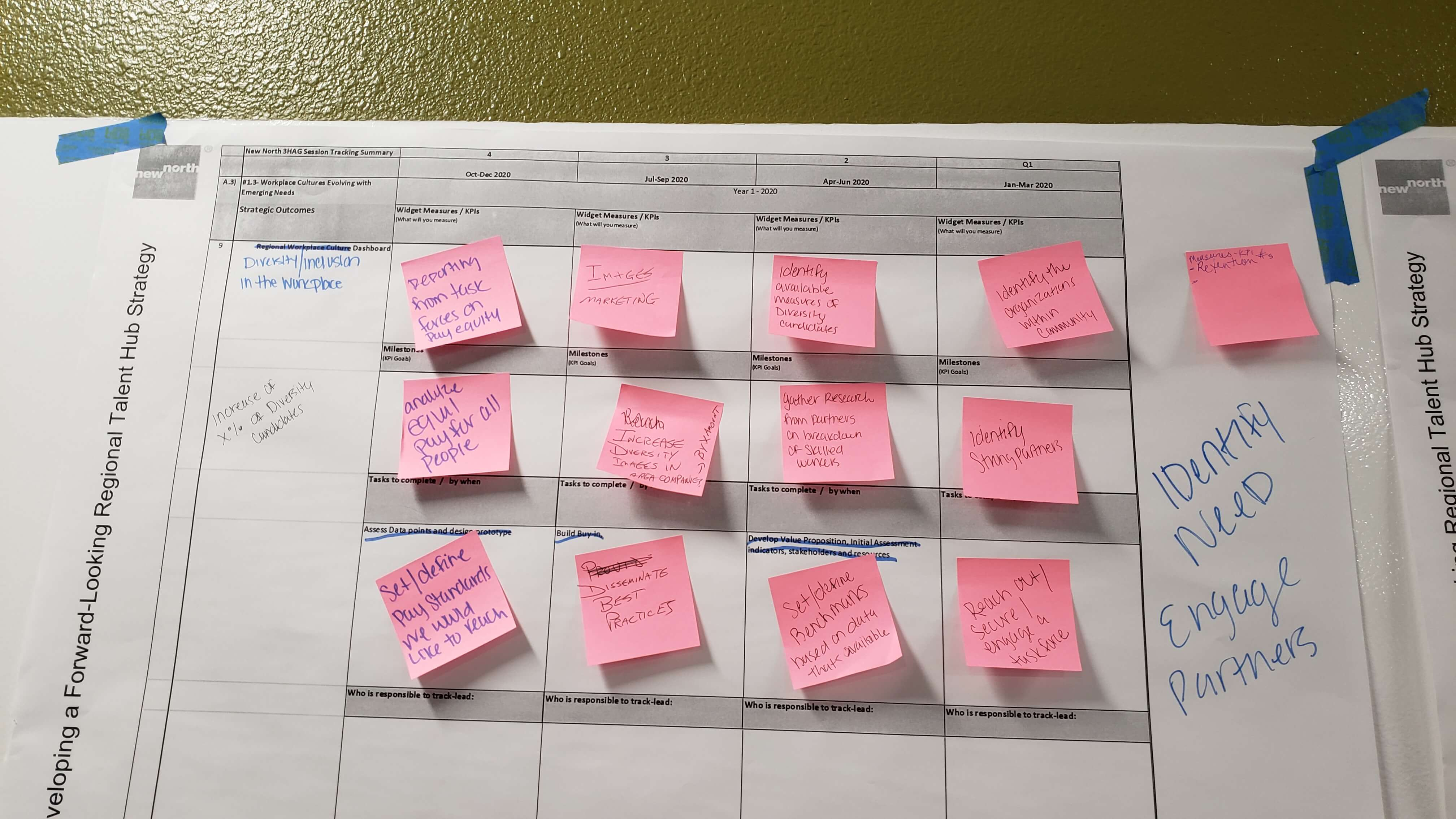 Whiteboard with pink sticky notes in three rows